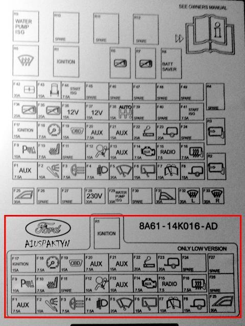 Scatola Centralina Fusibili FORD FIESTA 1.4 TDCI 2006-2008